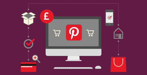Pinterest Adds Buy Button