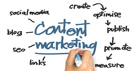 5 Reasons Why Content Marketing is Important to Your Business